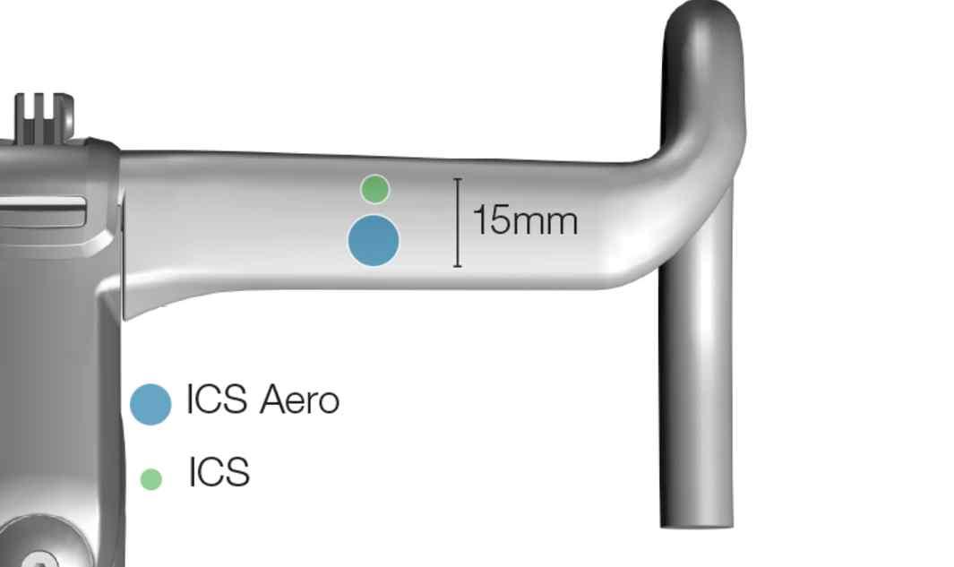Ergonomía La ergonomía del manillar Aero fue fundamental durante el proceso de desarrollo para definir las dimensiones del cockpit ICS Aero. El ICS Aero replica el ajuste de un cockpit estándar con unas longitudes de potencia ajustadas para compensar el avance más corto de los manillares Aero.